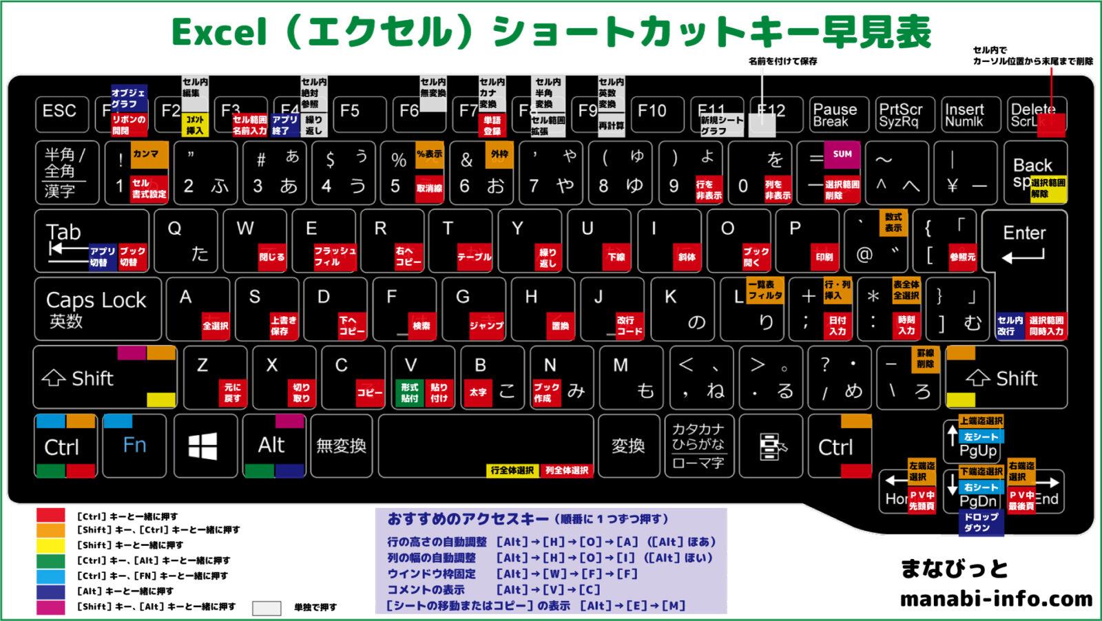 ショートカット キー 早見 表 ワード・ショートカットキー鍵盤早見表