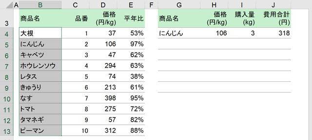 B4~B13を選択