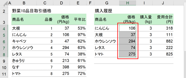 H4~H8にVLOOKUP関数