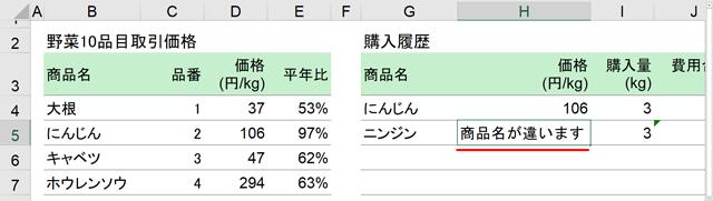 IFERROR関数で文字列表示成功