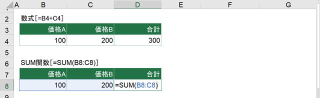 数式とSUM関数