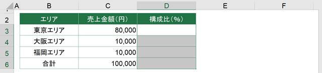 D3セル~D6セルを選択