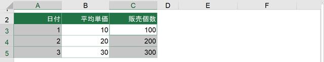 A3セル~A5セルとC3セル~C5セルを選択