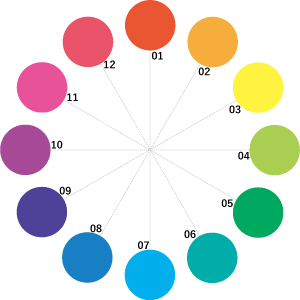 Btの12色相環
