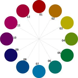 Dkの12色相環