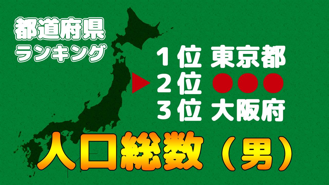 人口総数(男)(2019)