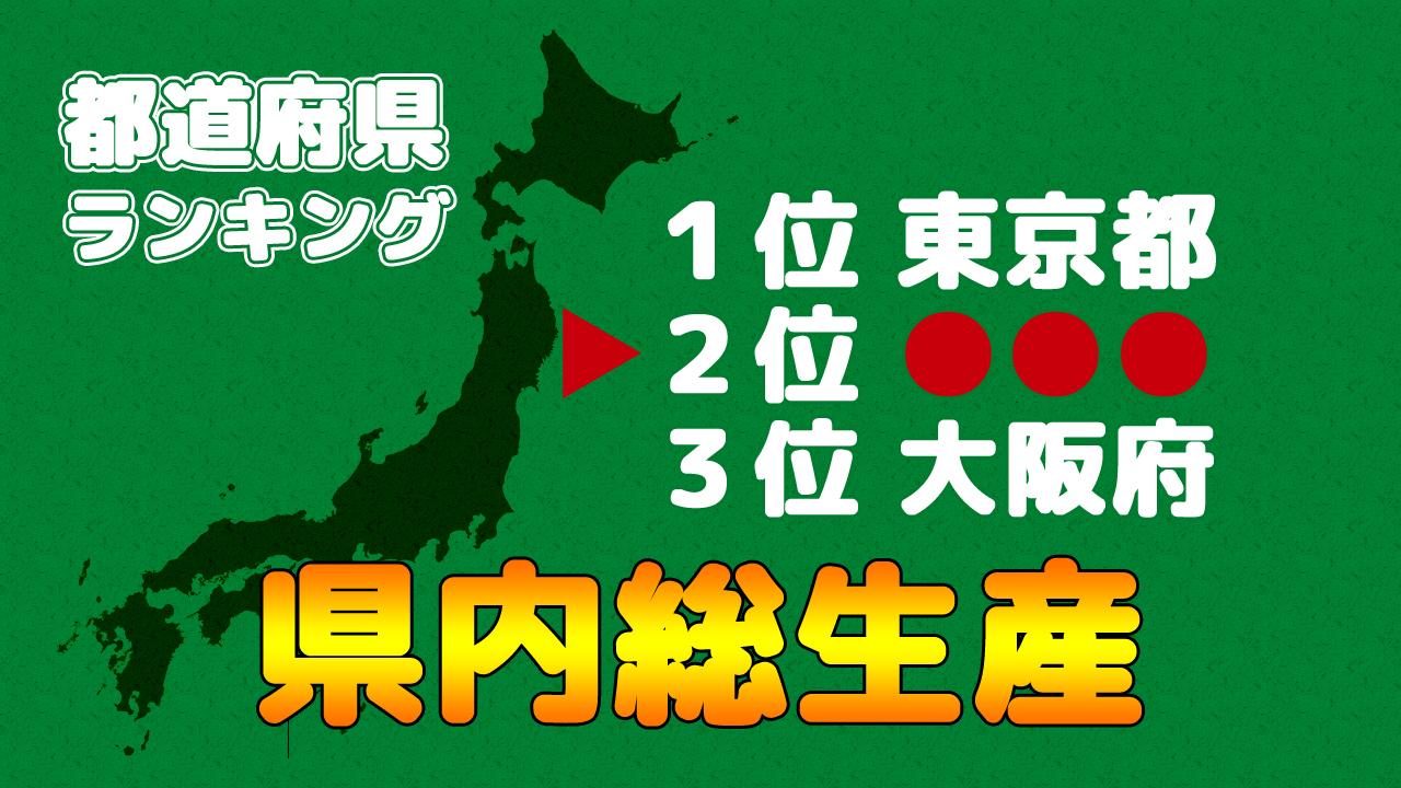 県内総生産(2017)