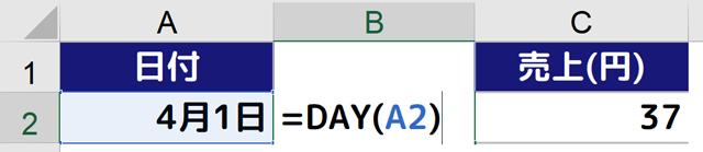 日付から日を求めるにはDAY関数を使う