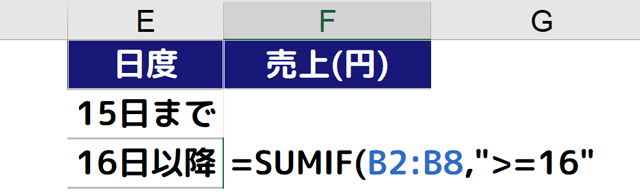 [=SUMIF(B2:B8,16以上]と入力する