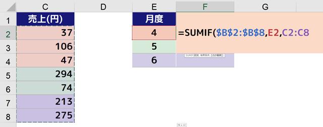 [=SUMIF($B$2:$B$8,E2,$C$2:$C$8]と入力されます