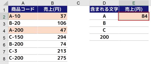E2セルのSUMIF関数が完成