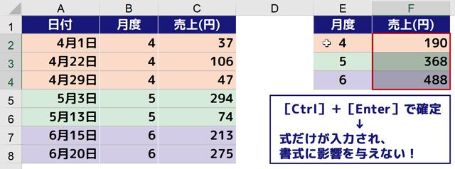 F2セル~F4セルに各月度の売上の合計が入力されます
