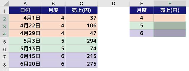 F2セル~F4セルを選択