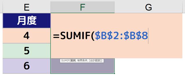 SUMIF F4キーを押して絶対参照にする