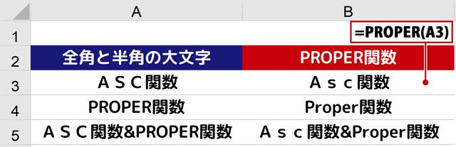 [=PROPER(A3)]