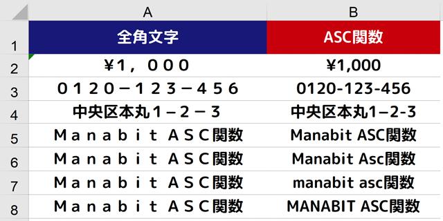 ASC関数のイメージ