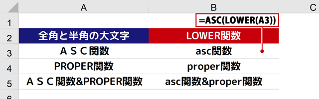 ASC(LOWER(A3))