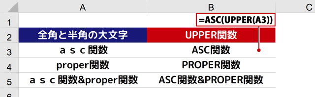 ASC(UPPER(A3))