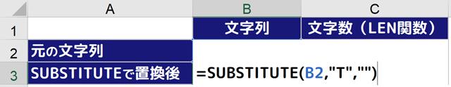B3セルにSUBSTITUTE関数