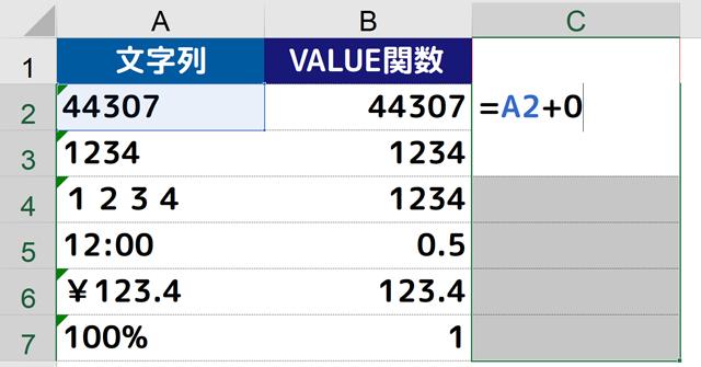 C2セルに=A2+0と入力
