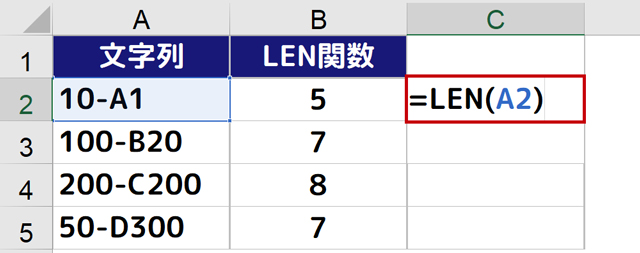 C2セルにLEN関数を入力