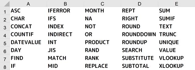 Excel関数一覧のイメージ