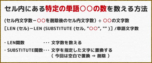 LEN関×SUBSTITUTE関数