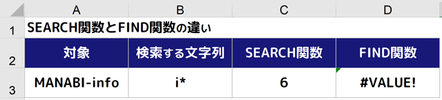 SEARCHとFINDの違い3