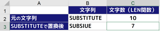 SUBSIUEの文字数を調べる