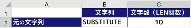 SUBSTITUTEの文字数を調べる