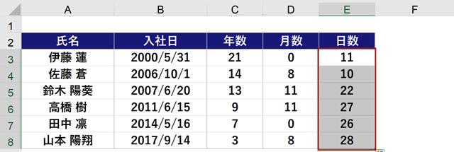 勤続年数の日数が表示される