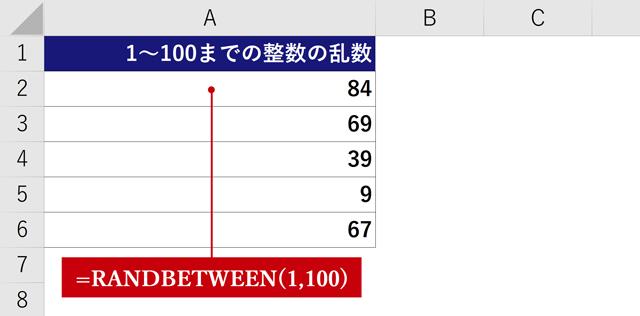 RANDBETWEEN関数(1~100)