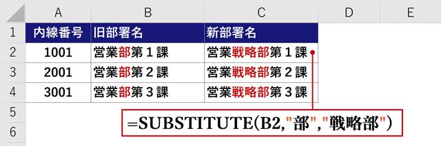 SUBSTITUTE関数の例