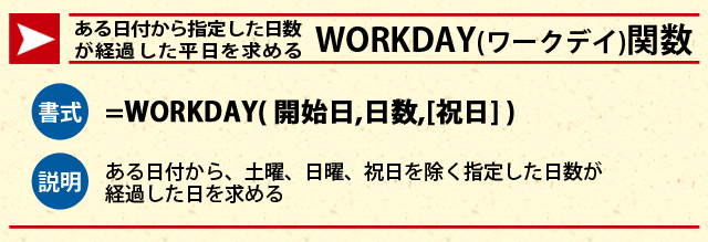 WORKDAY関数
