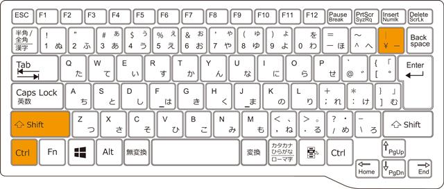 [Ctrl+左Shift+¥]