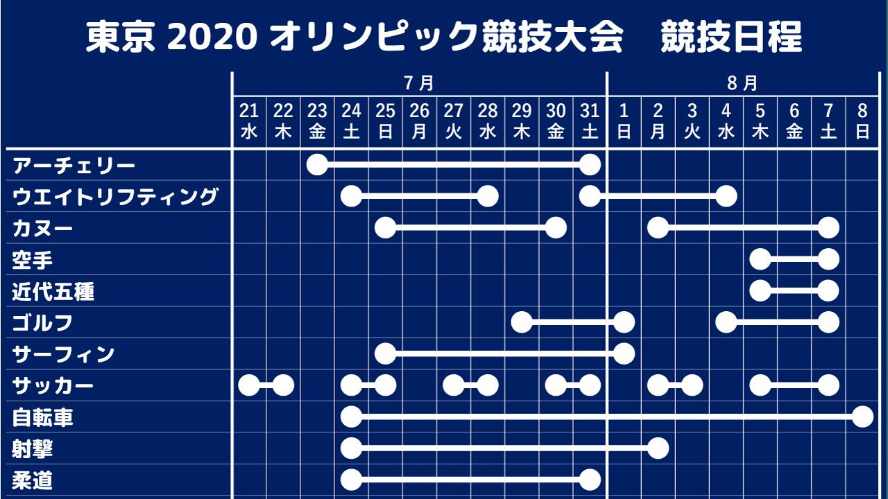 tokyo2020(アイチャッチ)