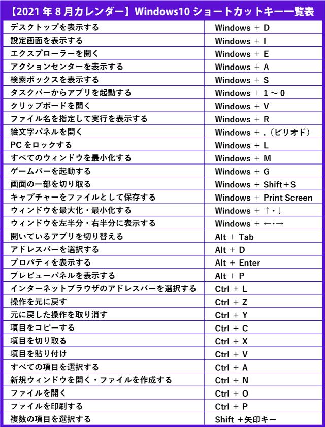 【2022年8月カレンダー】Windows10ショートカットキー一覧表